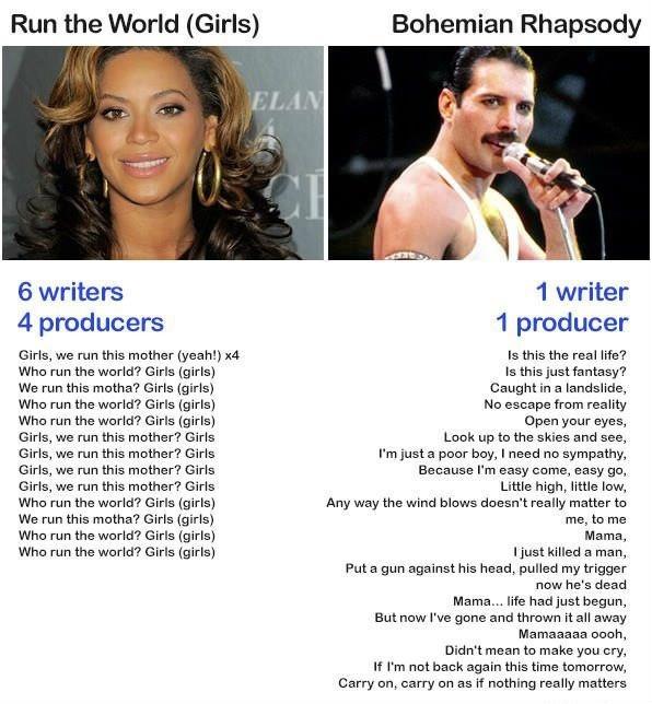Conveyor Belt Songwriting